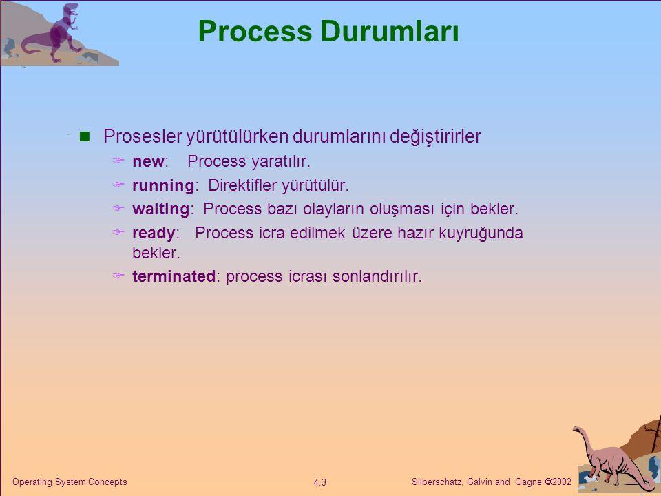 Silberschatz, Galvin and Gagne  2002 4.3 Operating System Concepts Process Durumları Prosesler yürütülürken durumlarını değiştirirler  new: Process yaratılır.