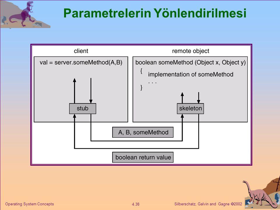 Silberschatz, Galvin and Gagne  2002 4.38 Operating System Concepts Parametrelerin Yönlendirilmesi