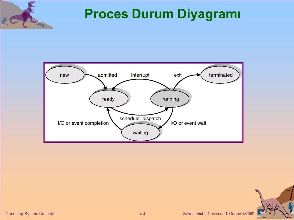 Silberschatz, Galvin and Gagne  2002 4.25 Operating System Concepts Uygulama Soruları.