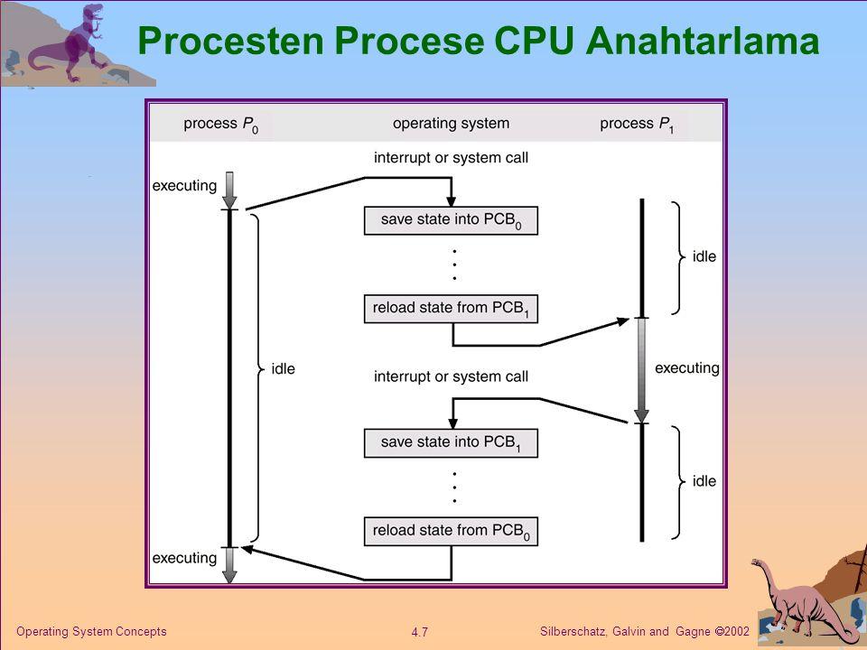 Silberschatz, Galvin and Gagne  2002 4.8 Operating System Concepts Process Planlama Kuyrukları İş kuyruğu – sistemdeki bütün procesleri düzenlemek.