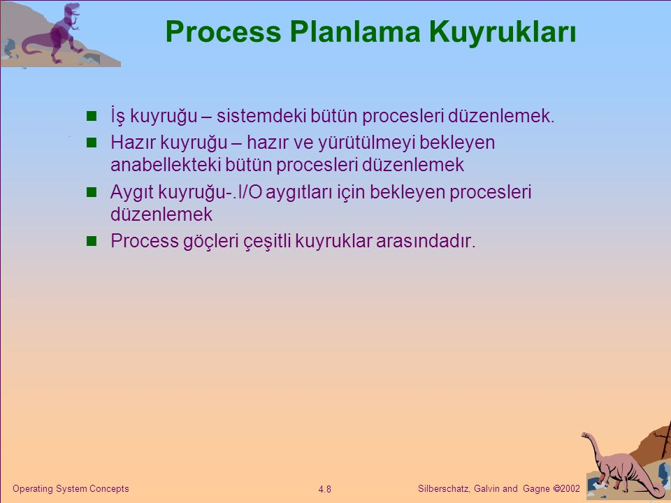 Silberschatz, Galvin and Gagne  2002 4.19 Operating System Concepts Ortak Çalışan Prosesler Bağımsız prosesler diğer proseslerin çalışmasından etkilenmezler.
