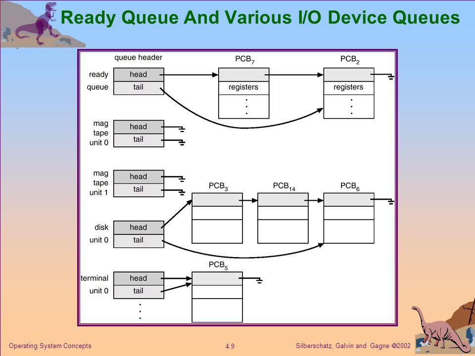Silberschatz, Galvin and Gagne  2002 4.30 Operating System Concepts Senkronizasyon Mesaj geçişi engelli ya da engelsiz olabilir.