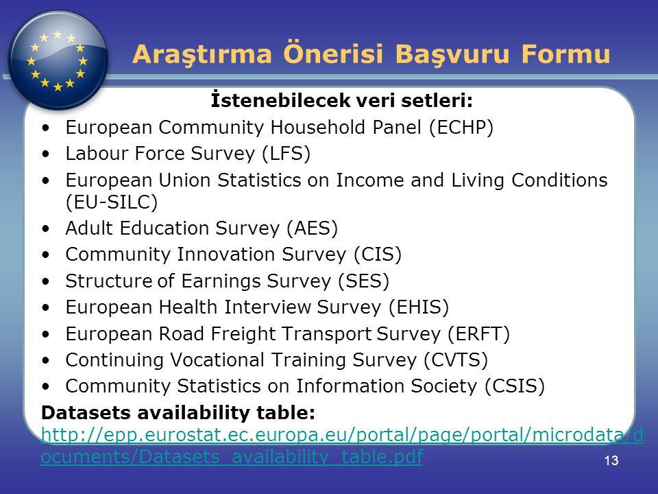 İstenebilecek veri setleri: European Community Household Panel (ECHP) Labour Force Survey (LFS) European Union Statistics on Income and Living Conditi