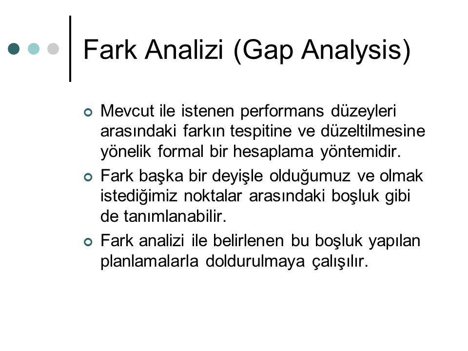 Fark Analizi (Gap Analysis) Mevcut ile istenen performans düzeyleri arasındaki farkın tespitine ve düzeltilmesine yönelik formal bir hesaplama yöntemi