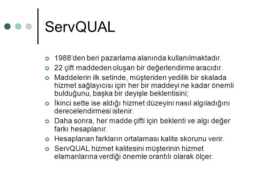 ServQUAL 1988'den beri pazarlama alanında kullanılmaktadır. 22 çift maddeden oluşan bir değerlendirme aracıdır. Maddelerin ilk setinde, müşteriden yed