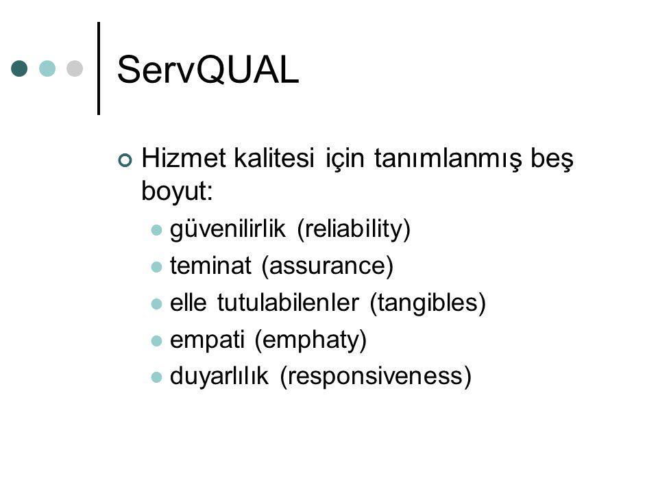 ServQUAL Hizmet kalitesi için tanımlanmış beş boyut: güvenilirlik (reliability) teminat (assurance) elle tutulabilenler (tangibles) empati (emphaty) d