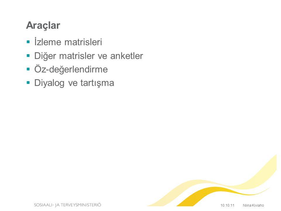 Araçlar  İzleme matrisleri  Diğer matrisler ve anketler  Öz-değerlendirme  Diyalog ve tartışma Niina Kiviaho10.10.11