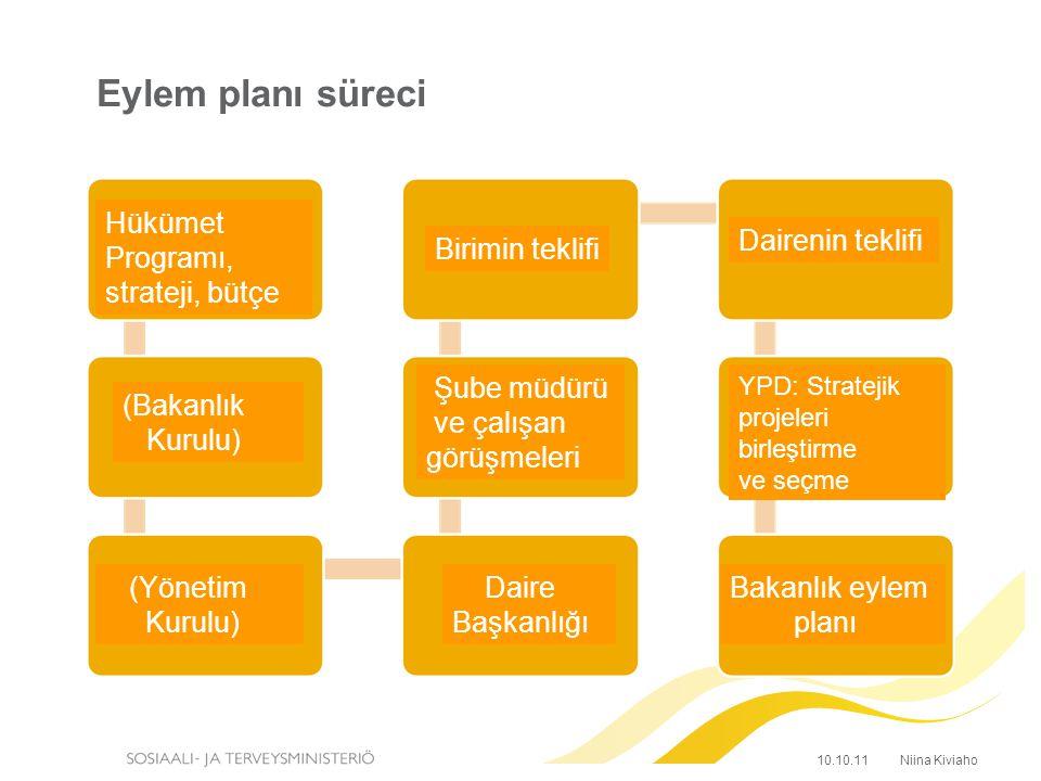 2) Daire'nin planı  Daire kendi eylem planını hazırlar Eylem planı: tedbir ve kaynakların planı  Önsöz;Daire başkanı  Genel taslak  Temel görevler ve kaynakları  Bakanlığın stratejik projeleri Yasama meclisi Strateji projeleri Diğer projeler  Dairenin diğer stratejik projeleri  Diğer önemli projeler  Kaynakların özeti  Toplumsal cinsiyet eşitliği projesi  Personel eğitim planı  Yayın planı Niina Kiviaho10.10.11