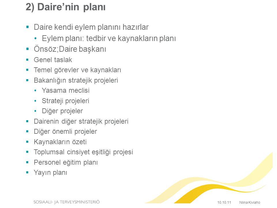 2) Eylem planı Hedef/ ölçü SonuçSorumluluk (birim) Kaynaklarİzleme 1/3 2/3 3/3 Niina Kiviaho10.10.11