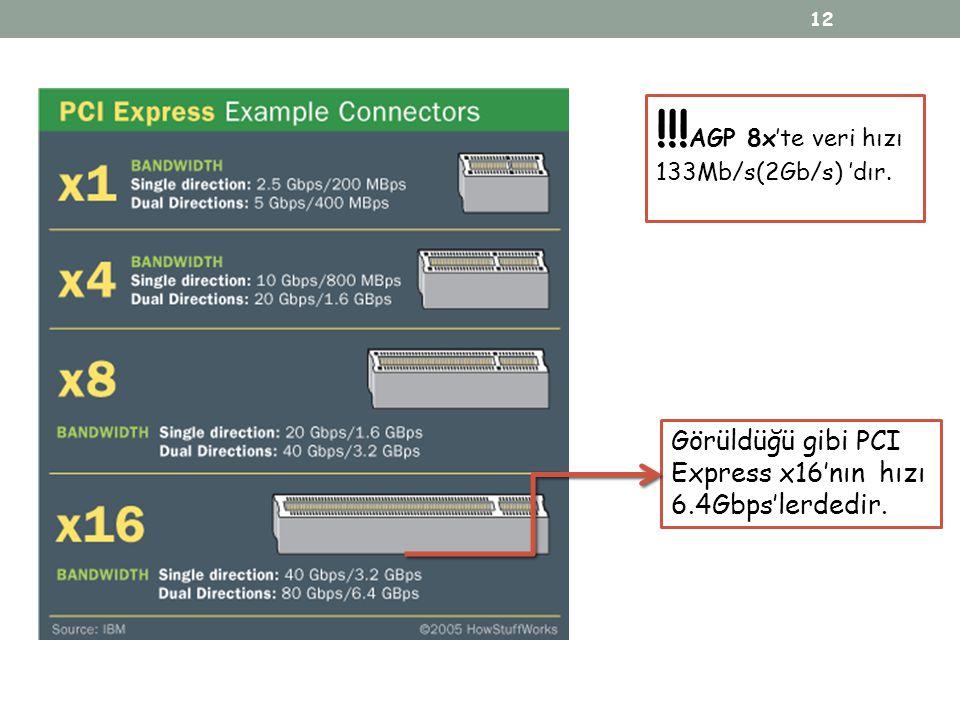 Görüldüğü gibi PCI Express x16'nın hızı 6.4Gbps'lerdedir. !!! AGP 8x'te veri hızı 133Mb/s(2Gb/s) 'dır. 12