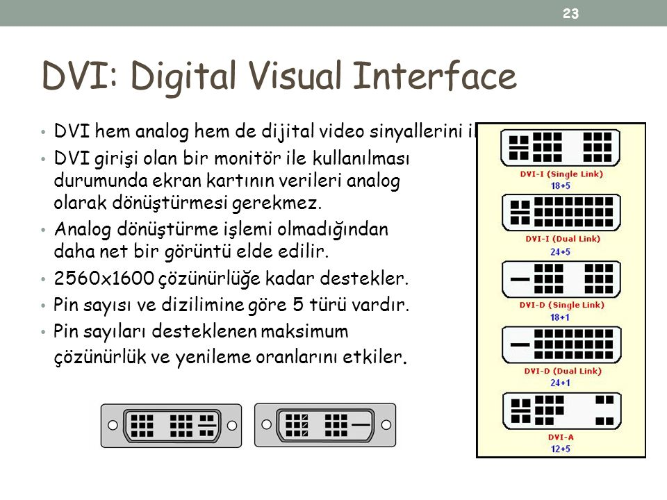 DVI: Digital Visual Interface DVI hem analog hem de dijital video sinyallerini iletebilir. DVI girişi olan bir monitör ile kullanılması durumunda ekra
