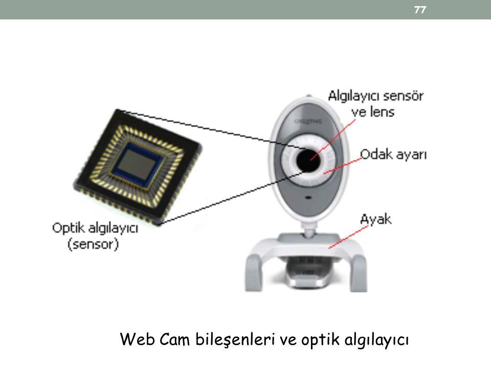 77 Web Cam bileşenleri ve optik algılayıcı