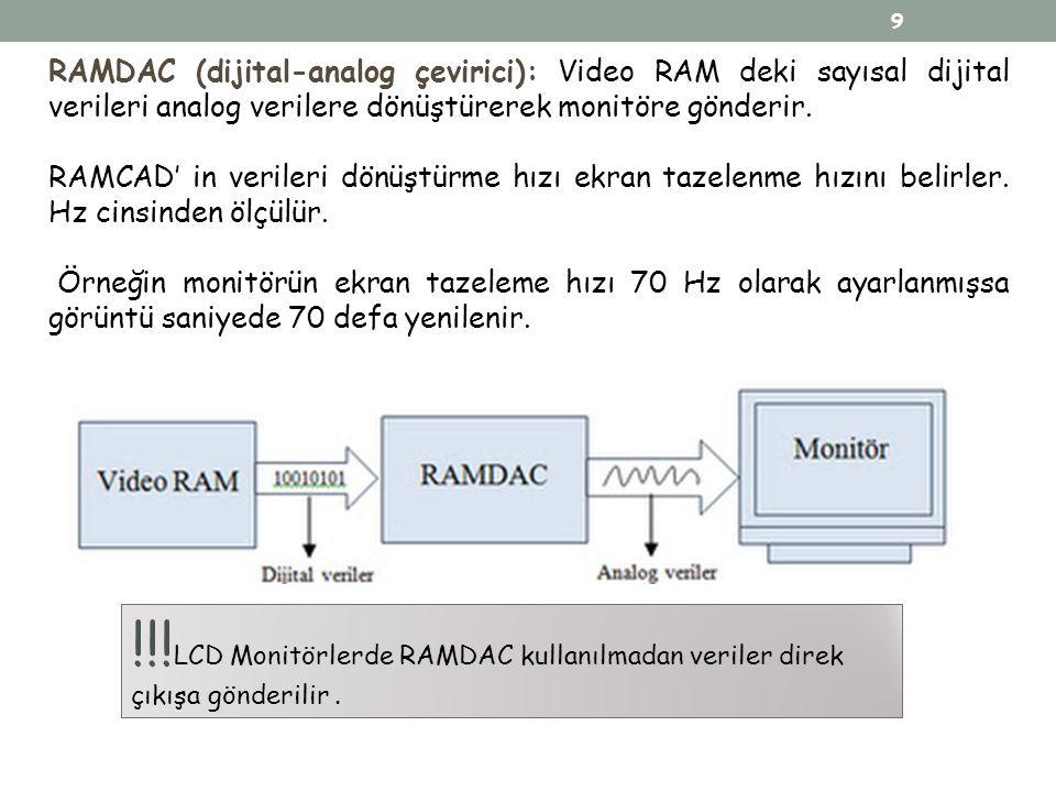 RAMDAC (dijital-analog çevirici): Video RAM deki sayısal dijital verileri analog verilere dönüştürerek monitöre gönderir. RAMCAD' in verileri dönüştür