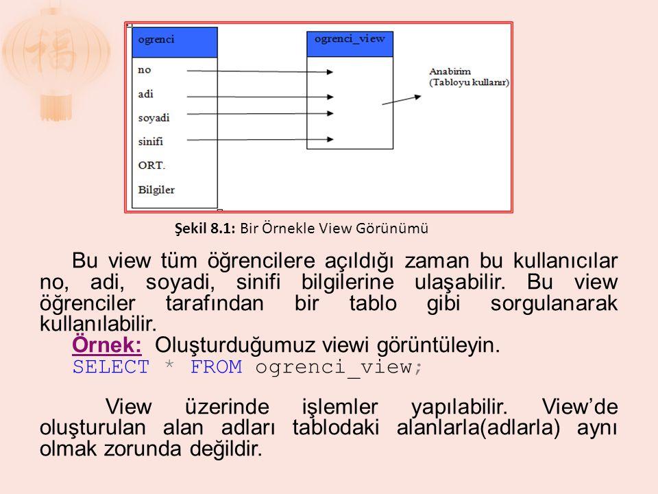 Örnek: Örnek: CREATE VIEW ogr_view (numara, isim, soyisim, sinif) AS view le yapilmis tablo SELECT no, adi, soyadi, sinifi FROM ogrenci Örnek: Örnek: SELECT numara, isim FROM ogr_view Örnek: Örnek: En başarılı öğrencinin il kodunu, il adını ve genel ortalamasını veren sorguyu yapınız?(okul projesinden) Create view bas_il(il_kod,il_adi,genel_ort) AS Select memleket,m_adi,AVG(vize*0.4+final*0.6) from ogrenci,memleket,notlar where ogrenci.no=notlar.no and tr_kod=memleket group by memleket,m_adi go Select il_kod,il_adi,genel_ort from memleket,bas_il where tr_kod=il_kod and genel_ort=(select MAX(genel_ort) from bas_il)