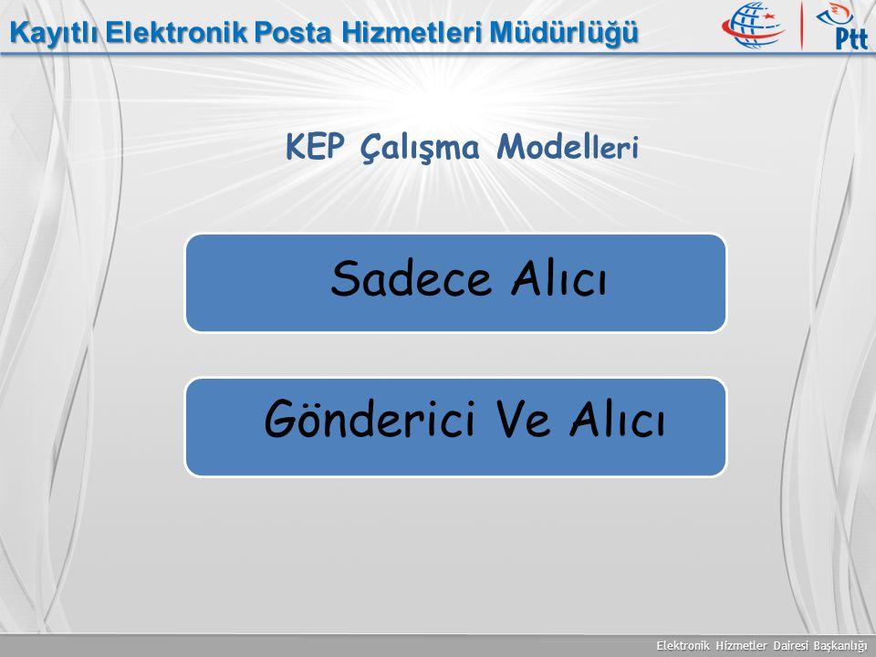 Elektronik Hizmetler Dairesi Başkanlığı Kayıtlı Elektronik Posta Hizmetleri Müdürlüğü KEP Çalışma Model leri Gönderici Ve Alıcı Sadece Alıcı