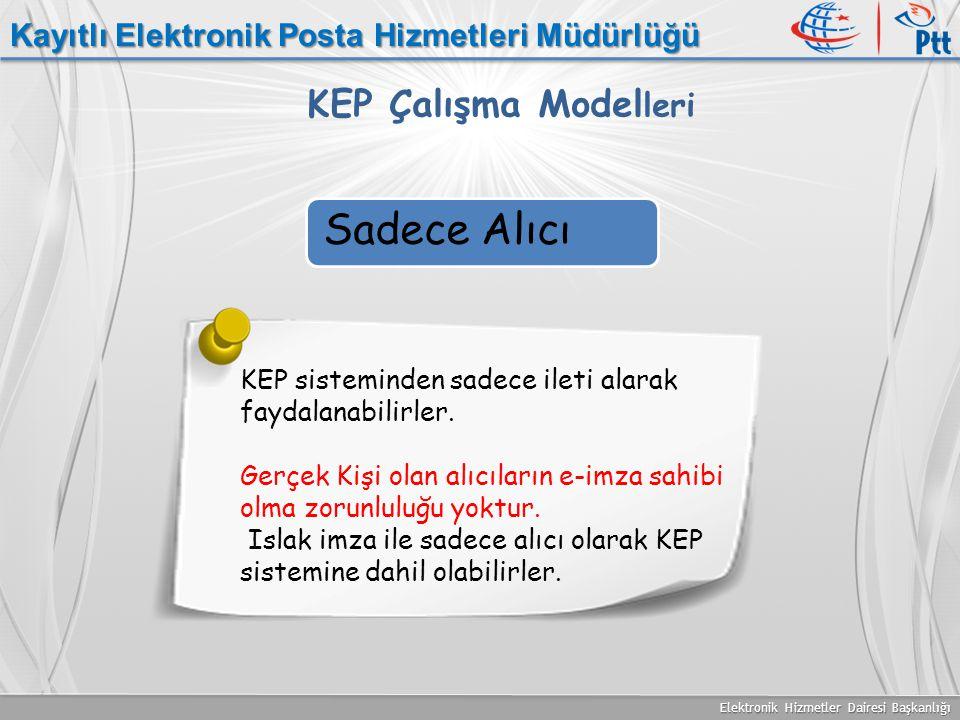 Elektronik Hizmetler Dairesi Başkanlığı Kayıtlı Elektronik Posta Hizmetleri Müdürlüğü KEP Çalışma Model leri Sadece Alıcı KEP sisteminden sadece ileti