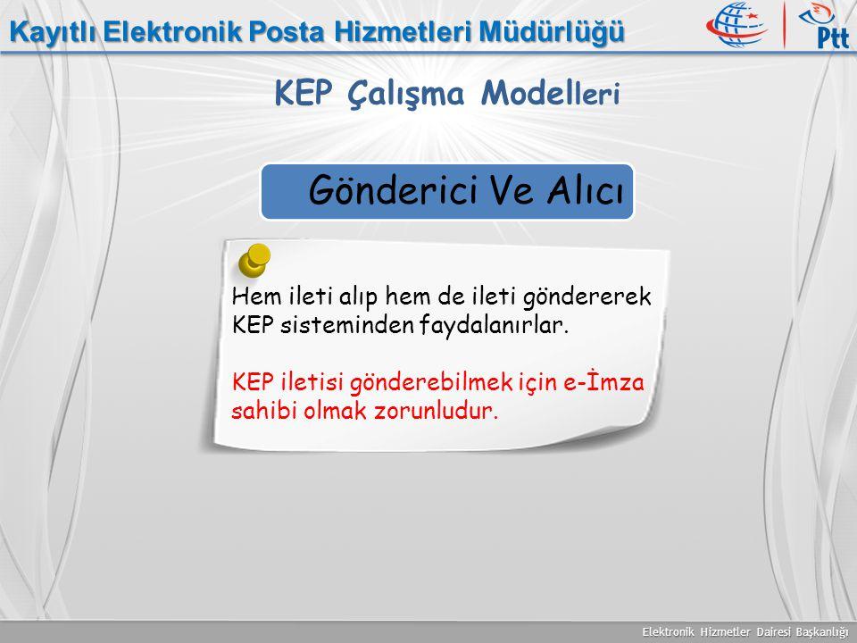Elektronik Hizmetler Dairesi Başkanlığı Kayıtlı Elektronik Posta Hizmetleri Müdürlüğü KEP Çalışma Model leri Gönderici Ve Alıcı Hem ileti alıp hem de