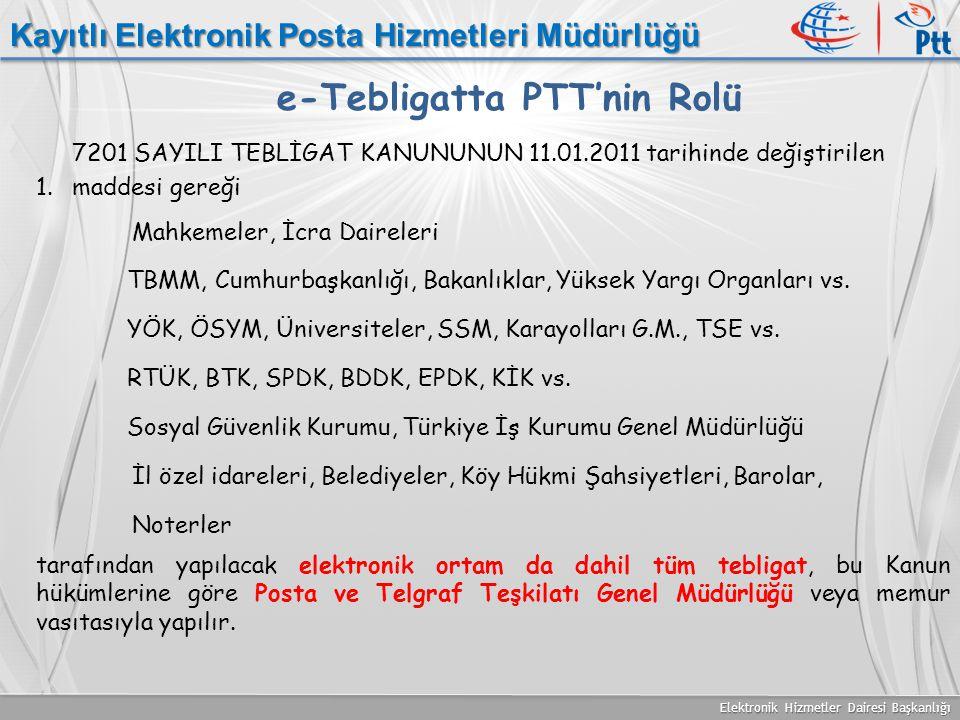 Elektronik Hizmetler Dairesi Başkanlığı Kayıtlı Elektronik Posta Hizmetleri Müdürlüğü 7201 SAYILI TEBLİGAT KANUNUNUN 11.01.2011 tarihinde değiştirilen