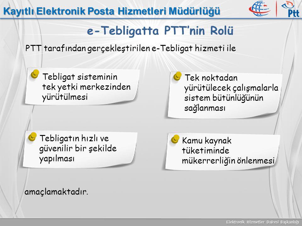 Elektronik Hizmetler Dairesi Başkanlığı Kayıtlı Elektronik Posta Hizmetleri Müdürlüğü e-Tebligatta PTT'nin Rolü Tebligat sisteminin tek yetki merkezin