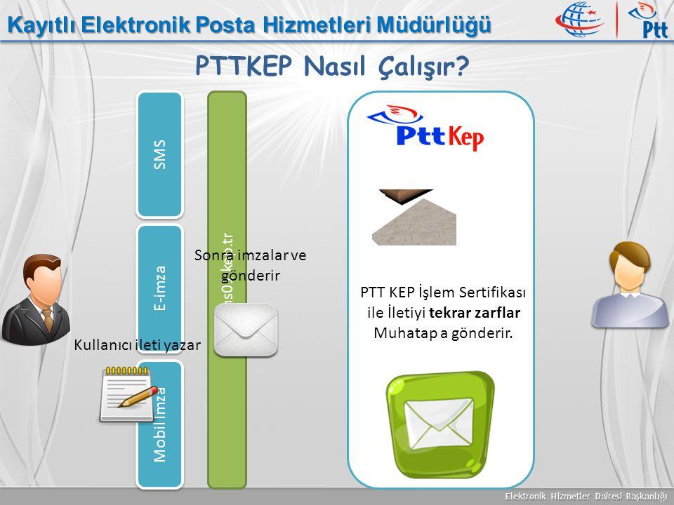 Elektronik Hizmetler Dairesi Başkanlığı Kayıtlı Elektronik Posta Hizmetleri Müdürlüğü www.hs01.kep.tr E-imza SMS Mobil İmza Kullanıcı ileti yazar Sonr
