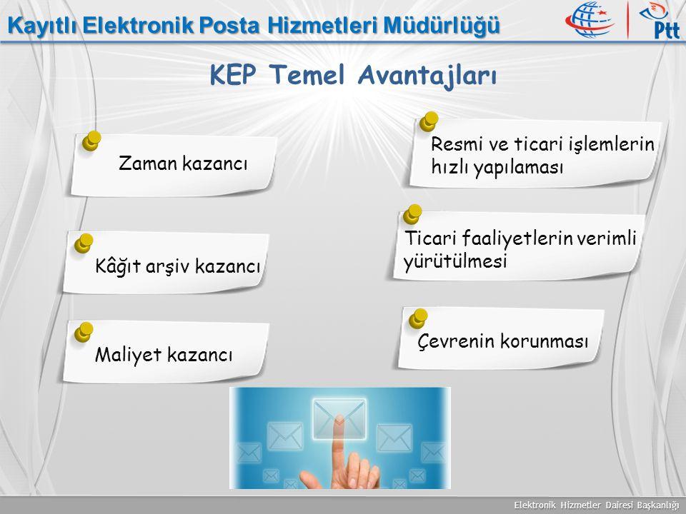 Elektronik Hizmetler Dairesi Başkanlığı Kayıtlı Elektronik Posta Hizmetleri Müdürlüğü KEP Temel Avantajları Zaman kazancı Kâğıt arşiv kazancı Maliyet