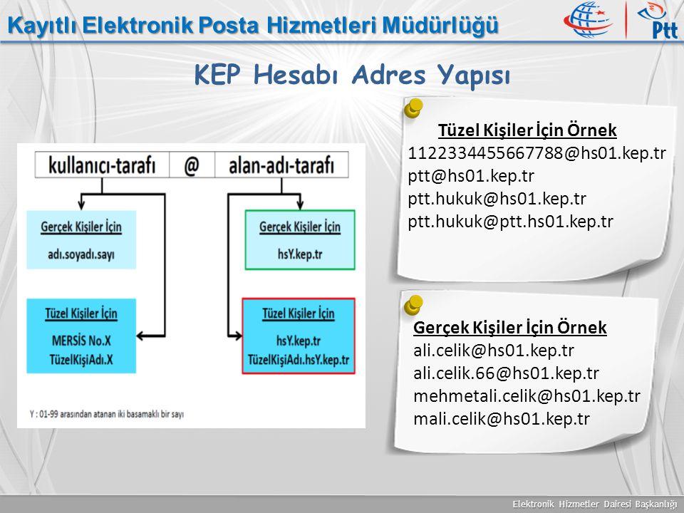 Elektronik Hizmetler Dairesi Başkanlığı Kayıtlı Elektronik Posta Hizmetleri Müdürlüğü KEP Hesabı Adres Yapısı Tüzel Kişiler İçin Örnek 112233445566778