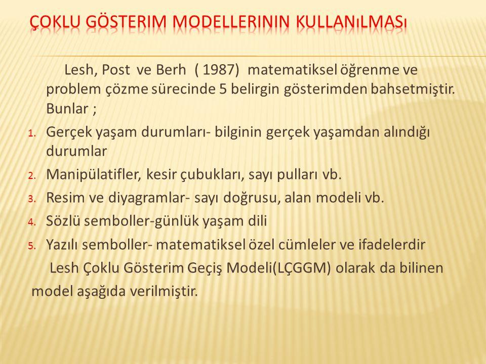 Lesh, Post ve Berh ( 1987) matematiksel öğrenme ve problem çözme sürecinde 5 belirgin gösterimden bahsetmiştir. Bunlar ; 1. Gerçek yaşam durumları- bi