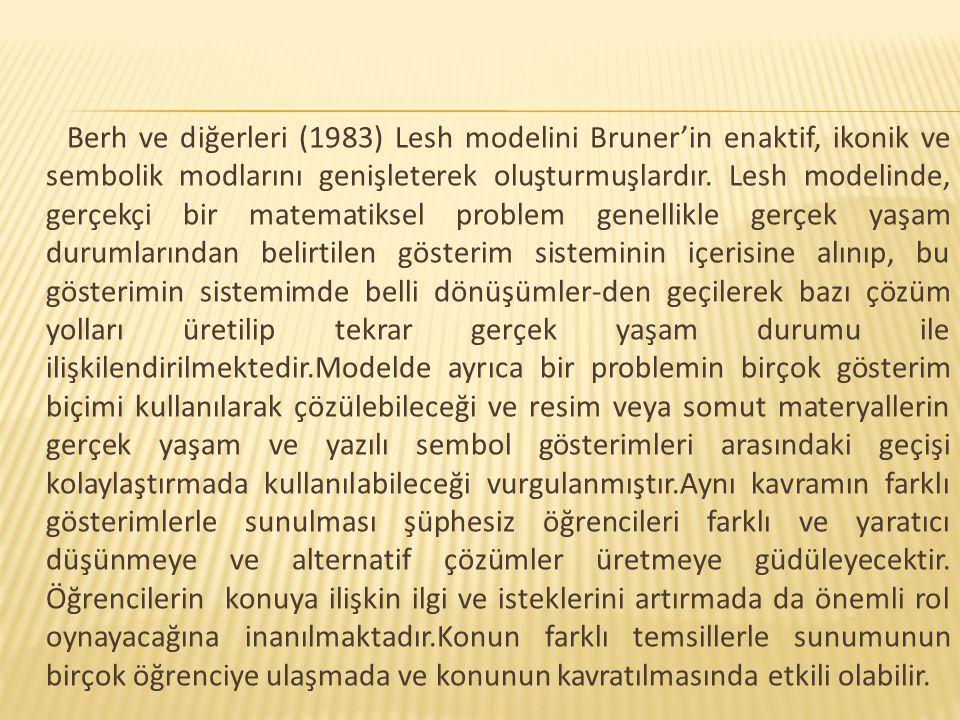 Berh ve diğerleri (1983) Lesh modelini Bruner'in enaktif, ikonik ve sembolik modlarını genişleterek oluşturmuşlardır. Lesh modelinde, gerçekçi bir mat