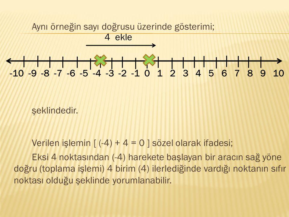Aynı örneğin sayı doğrusu üzerinde gösterimi; şeklindedir.