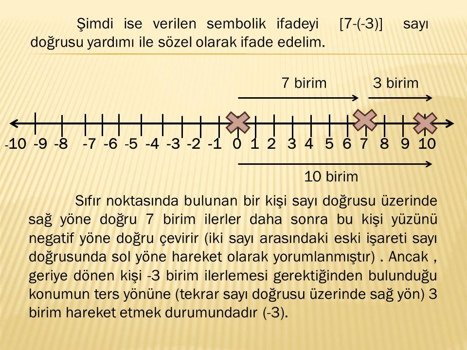 Şimdi ise verilen sembolik ifadeyi [7-(-3)] sayı doğrusu yardımı ile sözel olarak ifade edelim. - 10 -9 -8 -7 -6 -5 -4 -3 -2 -1 0 1 2 3 4 5 6 7 8 9 10