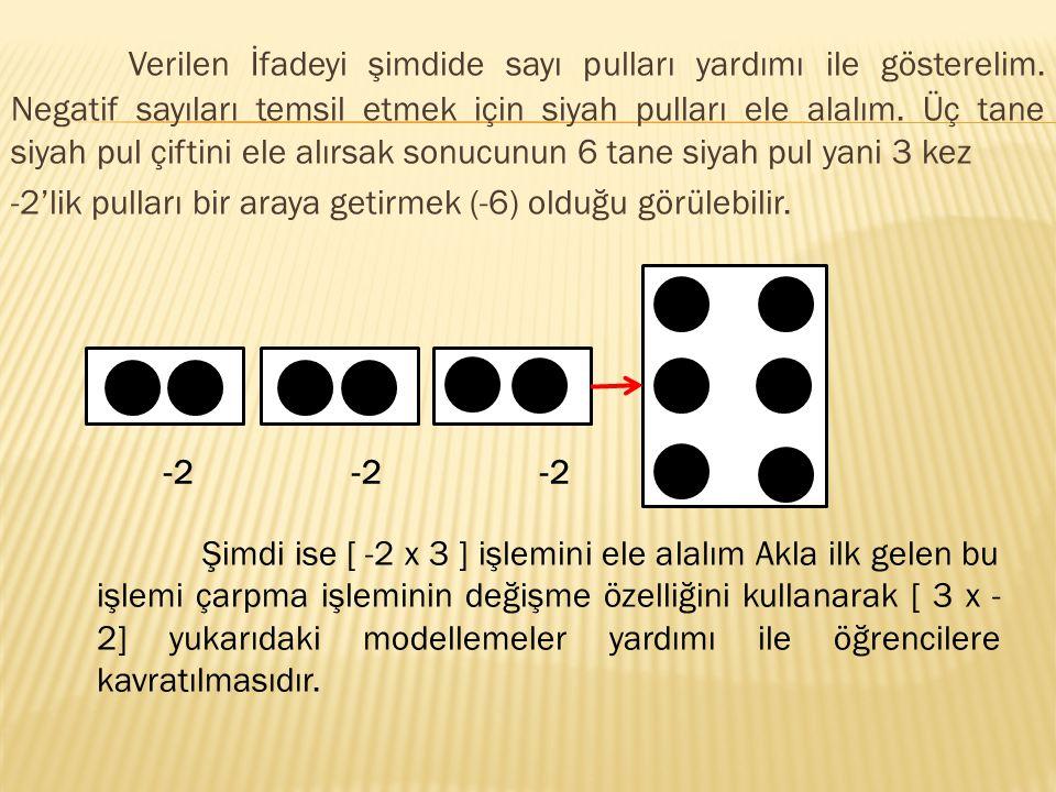 Verilen İfadeyi şimdide sayı pulları yardımı ile gösterelim. Negatif sayıları temsil etmek için siyah pulları ele alalım. Üç tane siyah pul çiftini el