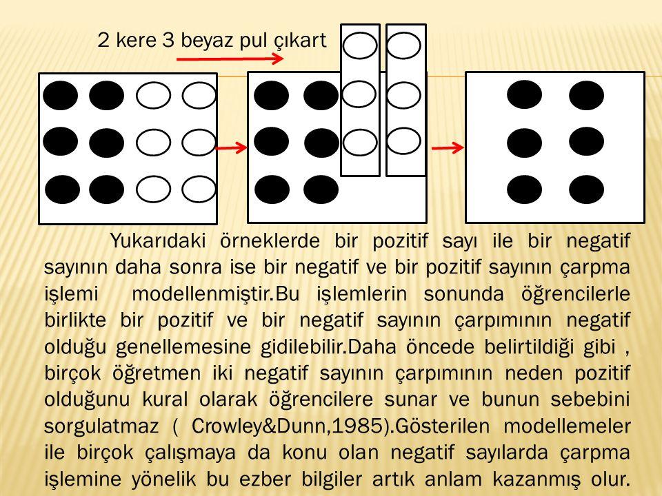 2 kere 3 beyaz pul çıkart Yukarıdaki örneklerde bir pozitif sayı ile bir negatif sayının daha sonra ise bir negatif ve bir pozitif sayının çarpma işlemi modellenmiştir.Bu işlemlerin sonunda öğrencilerle birlikte bir pozitif ve bir negatif sayının çarpımının negatif olduğu genellemesine gidilebilir.Daha öncede belirtildiği gibi, birçok öğretmen iki negatif sayının çarpımının neden pozitif olduğunu kural olarak öğrencilere sunar ve bunun sebebini sorgulatmaz ( Crowley&Dunn,1985).Gösterilen modellemeler ile birçok çalışmaya da konu olan negatif sayılarda çarpma işlemine yönelik bu ezber bilgiler artık anlam kazanmış olur.