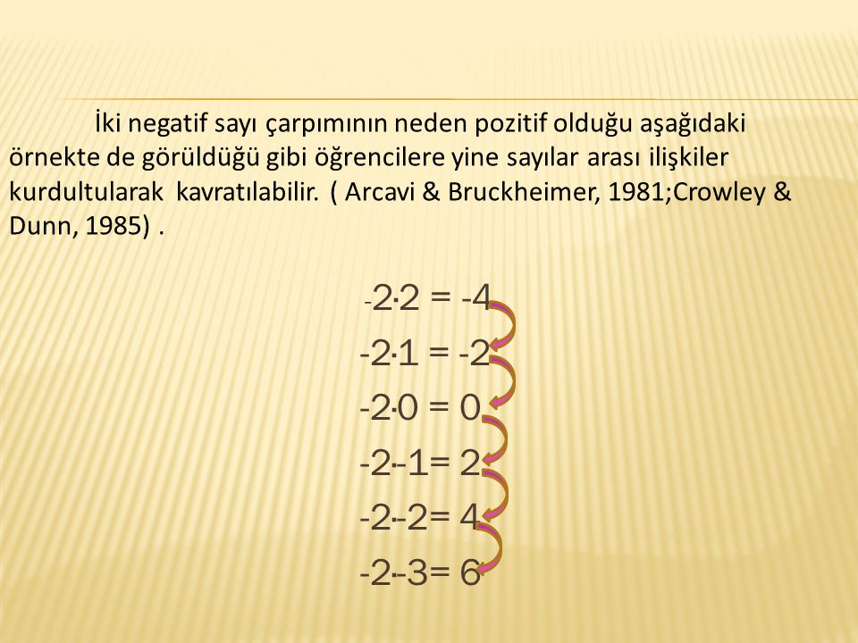 - 2·2 = -4 -2·1 = -2 -2·0 = 0 -2·-1= 2 -2·-2= 4 -2·-3= 6 İki negatif sayı çarpımının neden pozitif olduğu aşağıdaki örnekte de görüldüğü gibi öğrencilere yine sayılar arası ilişkiler kurdultularak kavratılabilir.