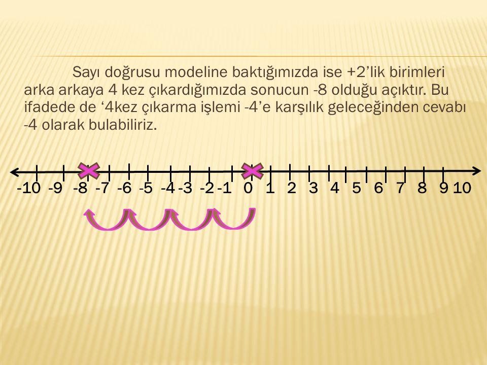 Sayı doğrusu modeline baktığımızda ise +2'lik birimleri arka arkaya 4 kez çıkardığımızda sonucun -8 olduğu açıktır. Bu ifadede de '4kez çıkarma işlemi