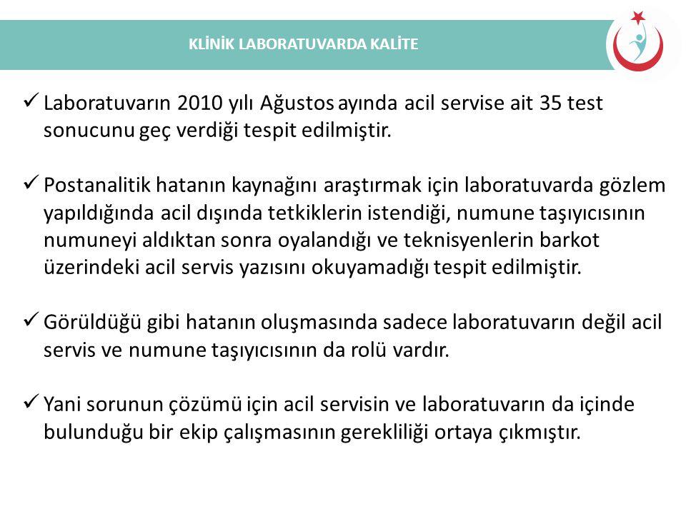 Laboratuvarın 2010 yılı Ağustos ayında acil servise ait 35 test sonucunu geç verdiği tespit edilmiştir.