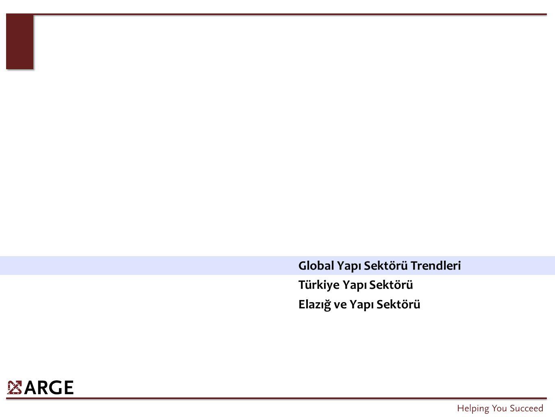 Elazığ birinci el konut satışları boyutunda, Türkiye'de 30-31.