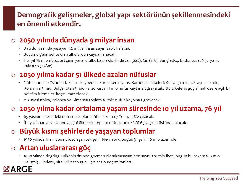 Elazığ, nüfusa oranla konut satış faaliyetleri açısından yoğun bir bölgede bulunmaktadır.