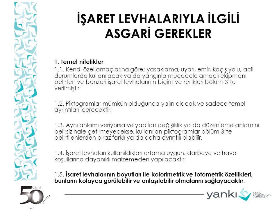 İŞARET LEVHALARIYLA İLGİLİ ASGARİ GEREKLER 1.Temel nitelikler 1.1.