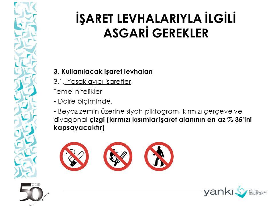 İŞARET LEVHALARIYLA İLGİLİ ASGARİ GEREKLER 3. Kullanılacak işaret levhaları 3.1. Yasaklayıcı işaretler Temel nitelikler - Daire biçiminde, - Beyaz zem
