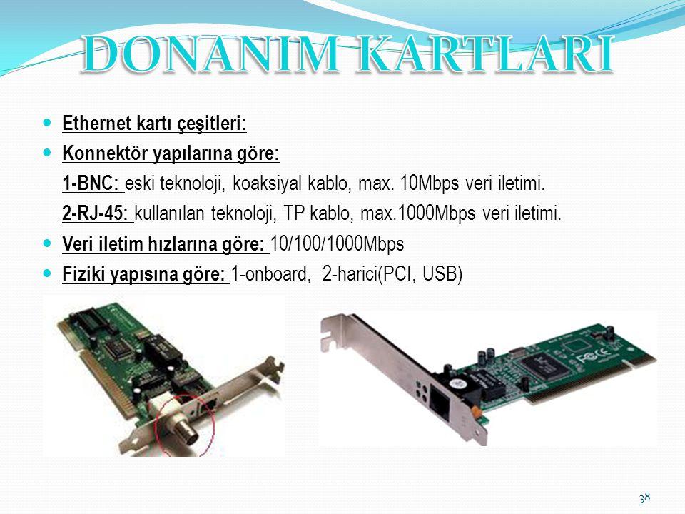 Ethernet kartı çeşitleri: Konnektör yapılarına göre: 1-BNC: eski teknoloji, koaksiyal kablo, max. 10Mbps veri iletimi. 2-RJ-45: kullanılan teknoloji,
