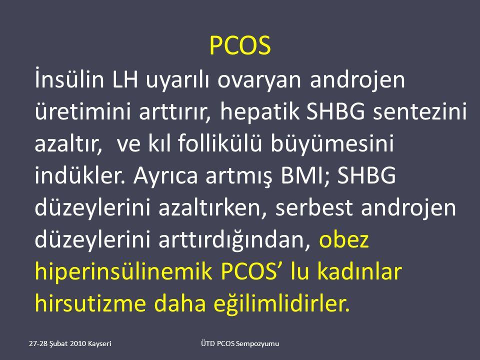 PCOS İnsülin LH uyarılı ovaryan androjen üretimini arttırır, hepatik SHBG sentezini azaltır, ve kıl follikülü büyümesini indükler.