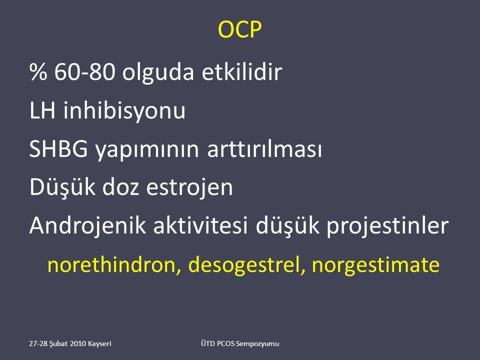 OCP % 60-80 olguda etkilidir LH inhibisyonu SHBG yapımının arttırılması Düşük doz estrojen Androjenik aktivitesi düşük projestinler norethindron, desogestrel, norgestimate 27-28 Şubat 2010 KayseriÜTD PCOS Sempozyumu