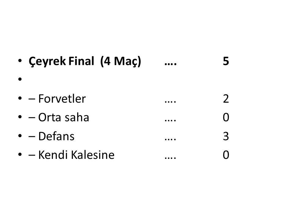 Çeyrek Final (4 Maç) ….5 – Forvetler….2 – Orta saha….0 – Defans….3 – Kendi Kalesine….0