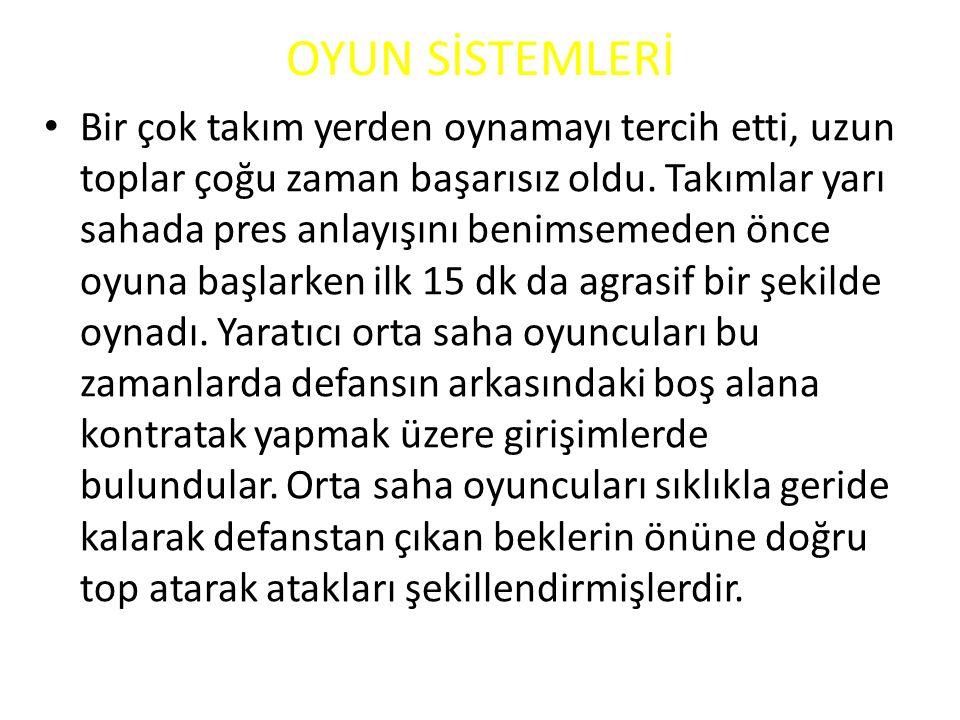 GOLLERİ ATANLAR Grup Maçları (48 maç)….136 – Forvetler ….