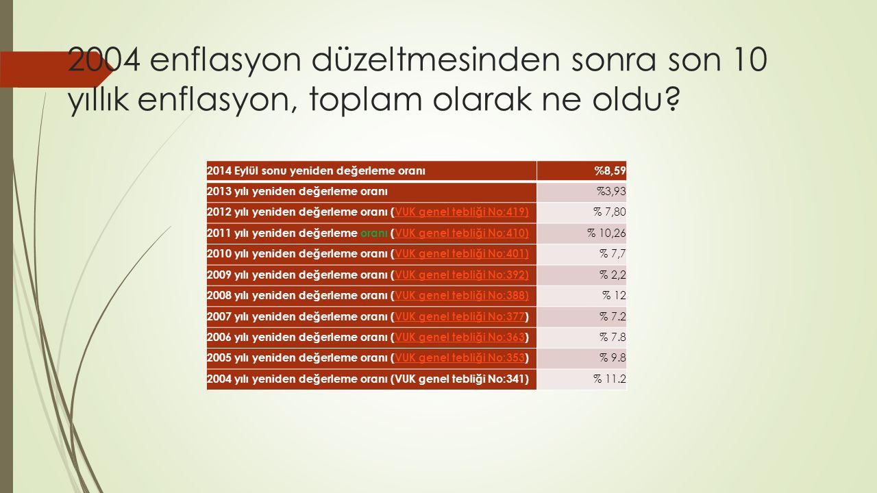 2004 enflasyon düzeltmesinden sonra son 10 yıllık enflasyon, toplam olarak ne oldu? 2014 Eylül sonu yeniden değerleme oranı%8,59 2013 yılı yeniden değ