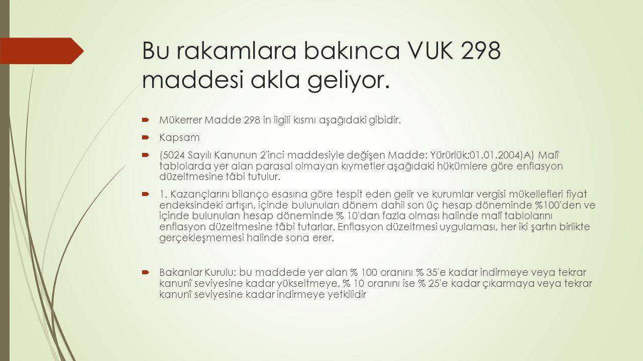 Bu rakamlara bakınca VUK 298 maddesi akla geliyor.  Mükerrer Madde 298 in ilgili kısmı aşağıdaki gibidir.  Kapsam  (5024 Sayılı Kanunun 2'inci madd