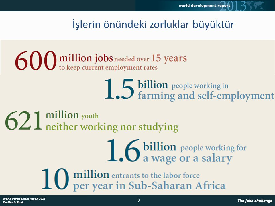 3 The jobs challenge World Development Report 2013 The World Bank İşlerin önündeki zorluklar büyüktür