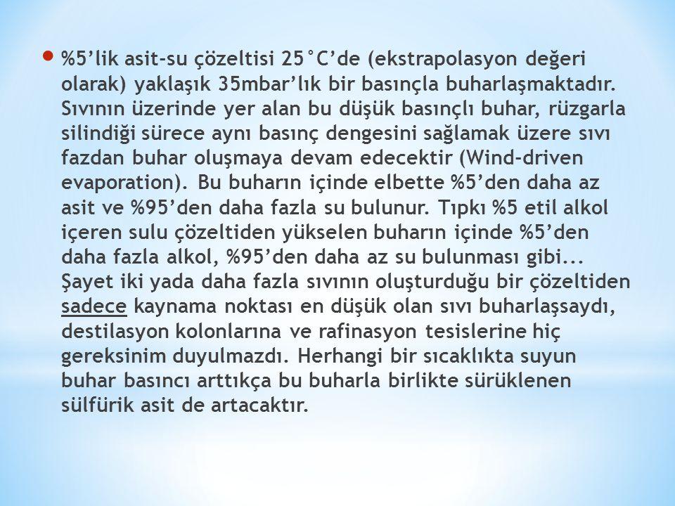 Oda sıcaklığında (25°C=298°K) 10 mbar değerini aşan buhar basıncına sahip bir madde, termodinamik bilimindeki tanımıyla aktif buharlaşma gösterir.