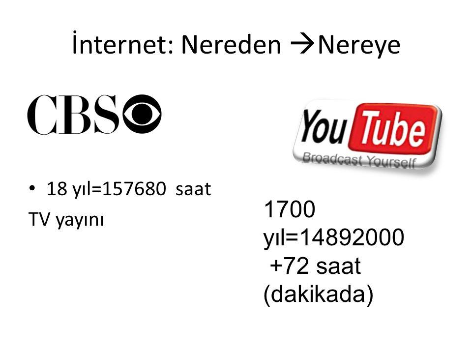 İnternet: Nereden  Nereye 18 yıl=157680 saat TV yayını 1700 yıl=14892000 +72 saat (dakikada)