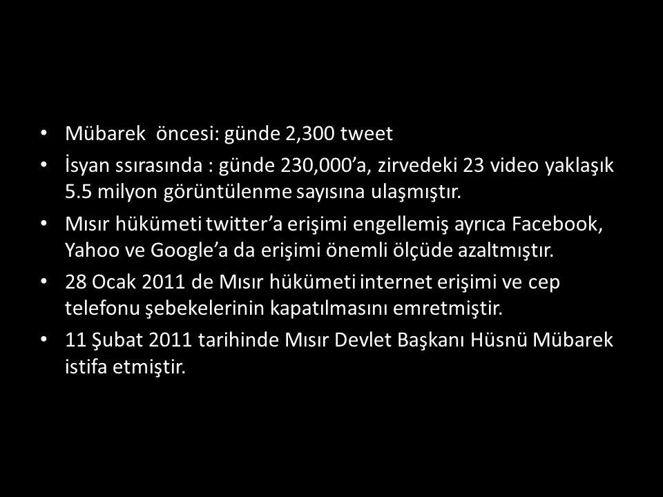 Mübarek öncesi: günde 2,300 tweet İsyan ssırasında : günde 230,000'a, zirvedeki 23 video yaklaşık 5.5 milyon görüntülenme sayısına ulaşmıştır.